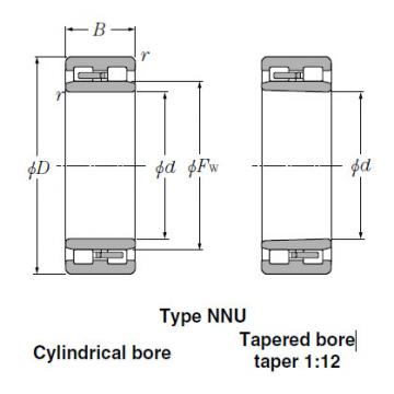 Bearings Cylindrical Roller Bearings NN3092